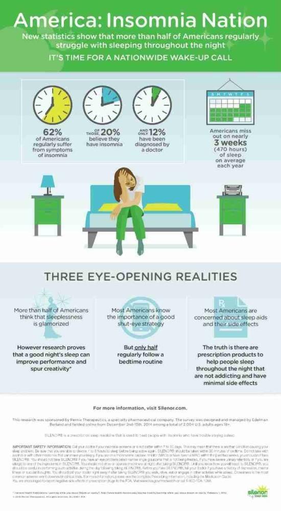 Silenor sleep infographic
