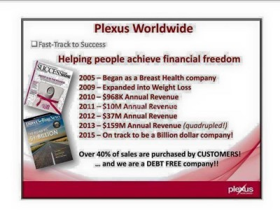 Who is Plexus