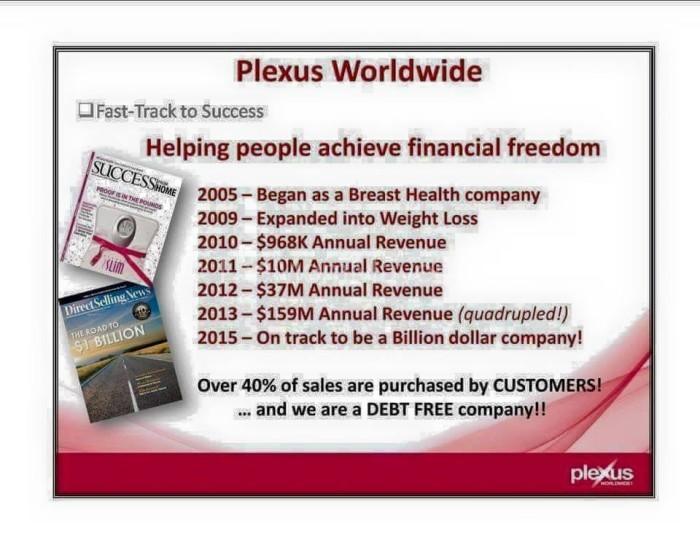 Who is Plexus