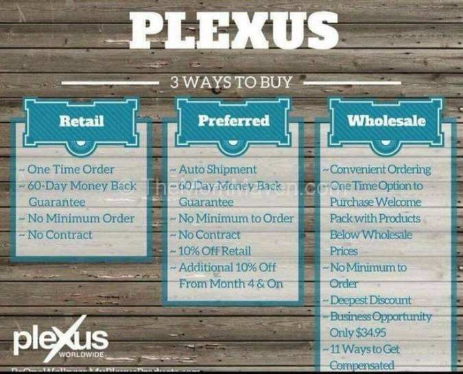 3 ways to buy Plexus Products