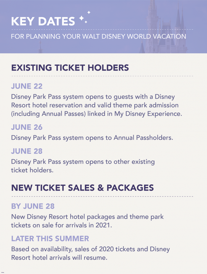 Walt Disney World Updates New Disney Park Pass System